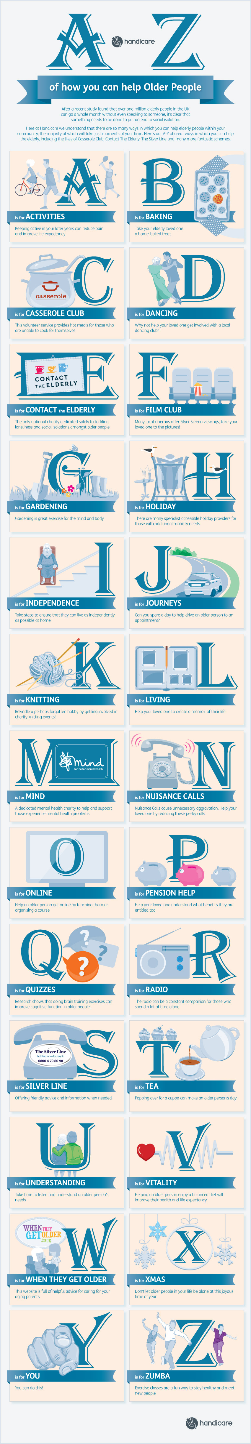 a-z-infographic